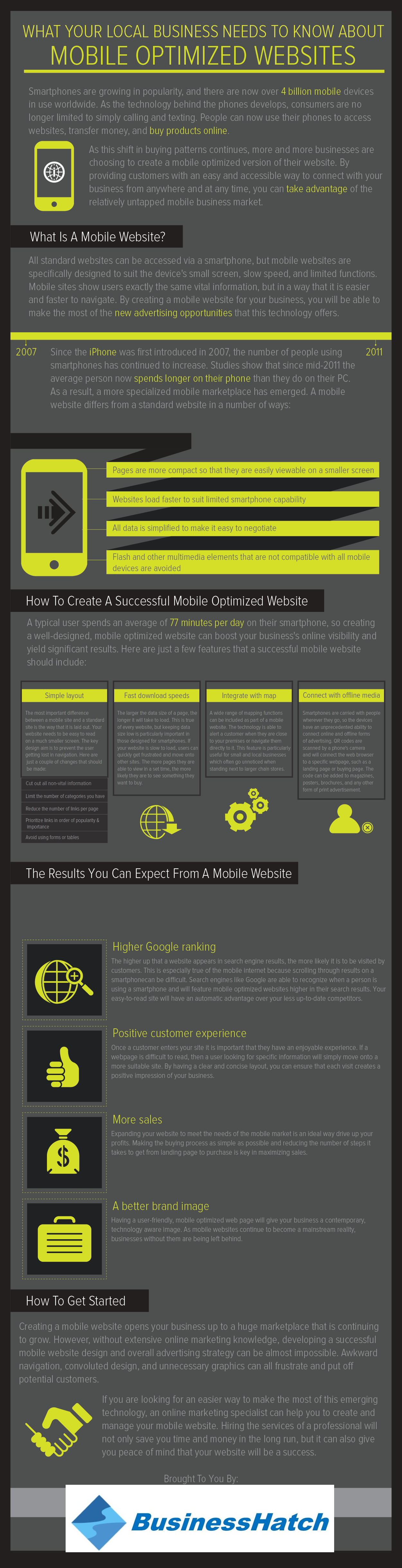 What is a Mobile Optimized Website